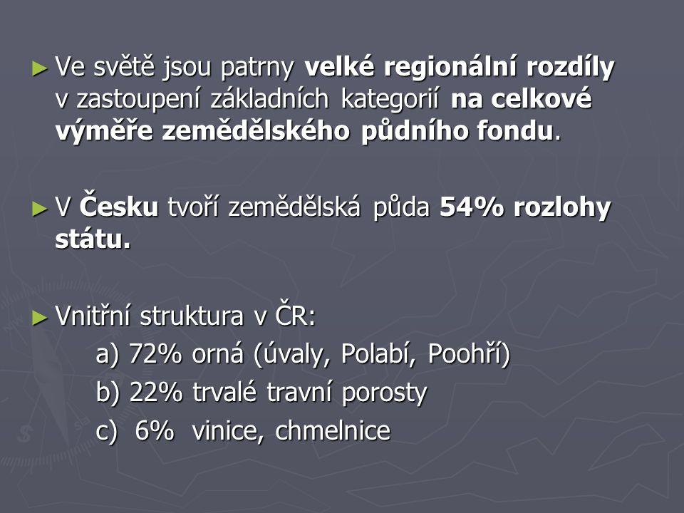 ► Ve světě jsou patrny velké regionální rozdíly v zastoupení základních kategorií na celkové výměře zemědělského půdního fondu. ► V Česku tvoří zemědě