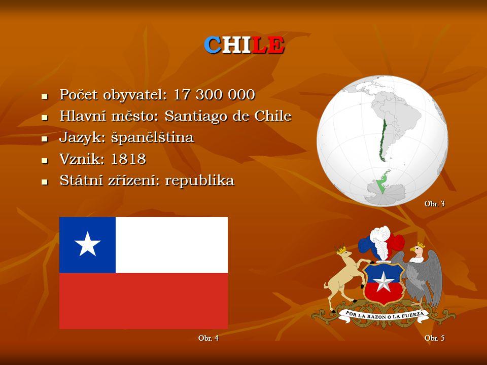 CHILE Obr. 3 Obr. 4 Počet obyvatel: 17 300 000 Počet obyvatel: 17 300 000 Hlavní město: Santiago de Chile Hlavní město: Santiago de Chile Jazyk: španě
