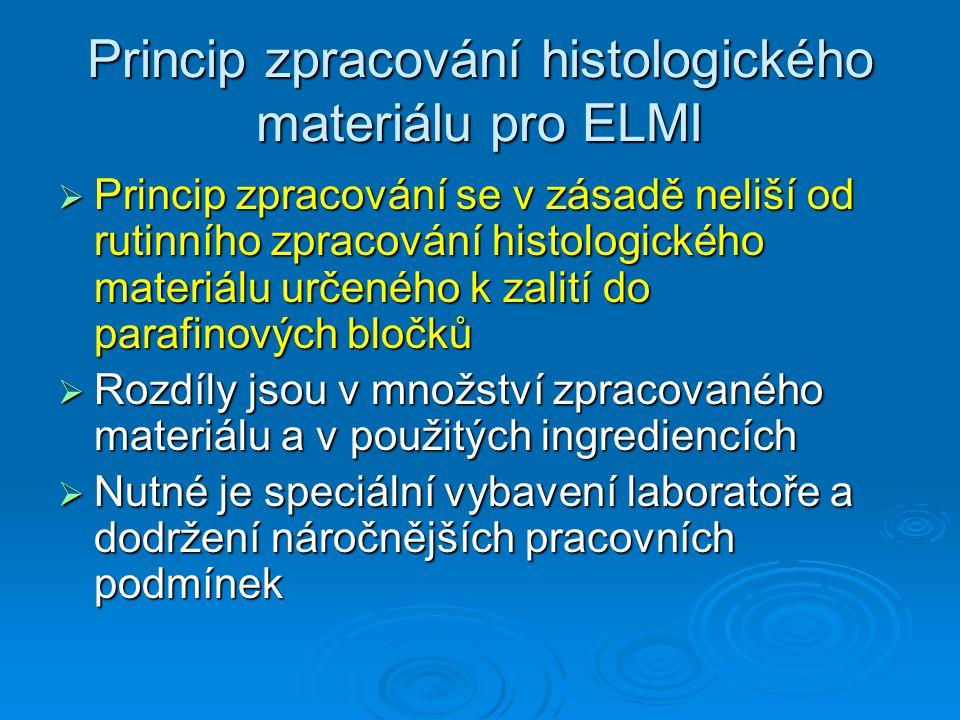 Přehled pracovního postupu zprac.materiálu  Příjem a evidence materiálu  Vlastní zpracování: a) fixace tkání-GA,Os a) fixace tkání-GA,Os b) odvodnění tkání-alkoholy,propylenoxid b) odvodnění tkání-alkoholy,propylenoxid c) prosycení zalévacím médiem- Durcupan,Epon c) prosycení zalévacím médiem- Durcupan,Epon d) zalití tkáně-pryskyřice d) zalití tkáně-pryskyřice e) polymerizace e) polymerizace