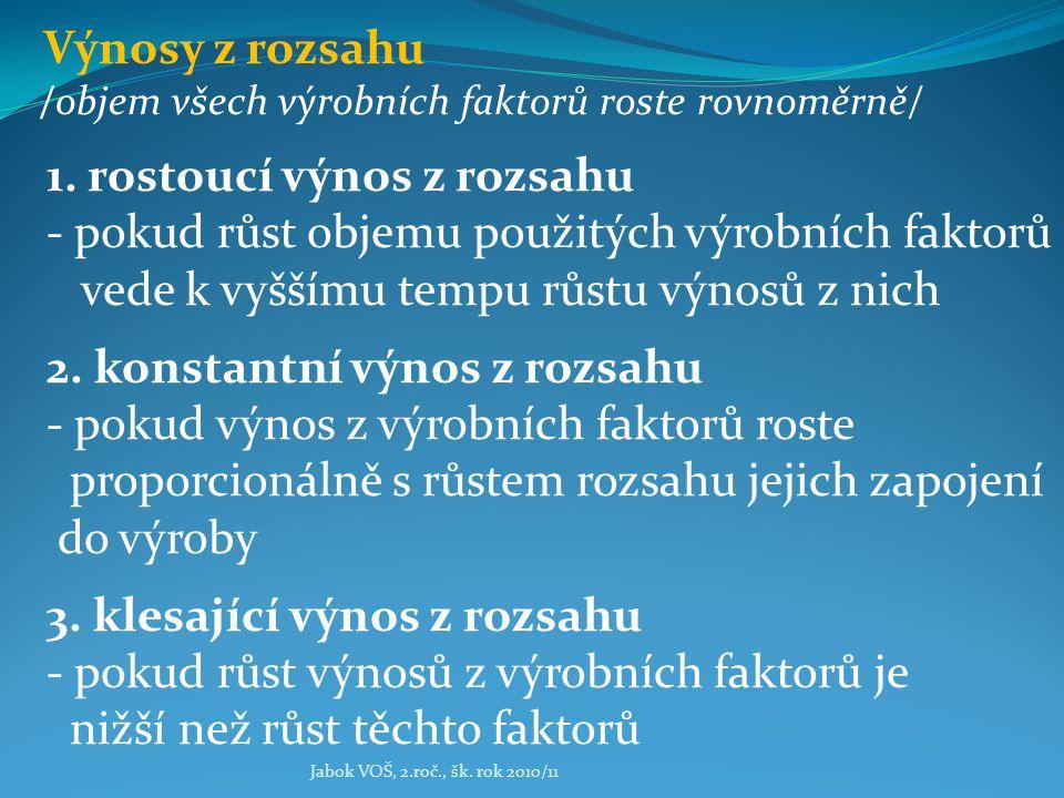 Jabok VOŠ, 2.roč., šk. rok 2010/11 Výnosy z rozsahu /objem všech výrobních faktorů roste rovnoměrně/ 1. rostoucí výnos z rozsahu - pokud růst objemu p