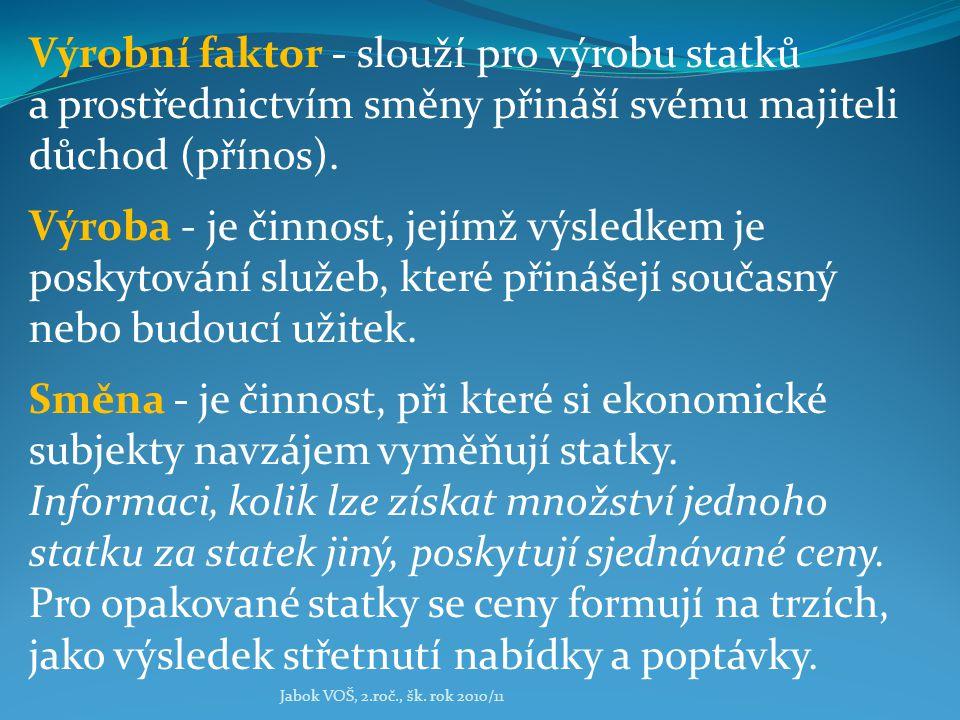 Jabok VOŠ, 2.roč., šk. rok 2010/11 Výrobní faktor - slouží pro výrobu statků a prostřednictvím směny přináší svému majiteli důchod (přínos). Výroba -