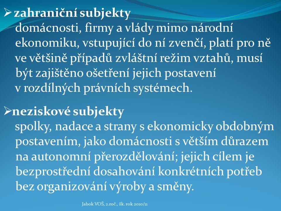 Jabok VOŠ, 2.roč., šk. rok 2010/11  zahraniční subjekty domácnosti, firmy a vlády mimo národní ekonomiku, vstupující do ní zvenčí, platí pro ně ve vě