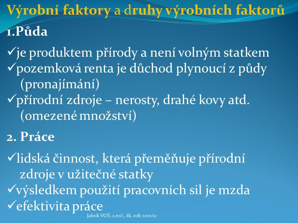 Jabok VOŠ, 2.roč., šk. rok 2010/11 Výrobní faktory a druhy výrobních faktorů 1.Půda je produktem přírody a není volným statkem pozemková renta je důch