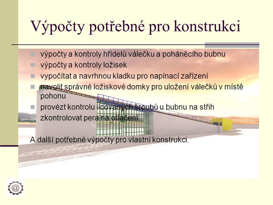 VIDEO ZAKRYTOVÁNÍ