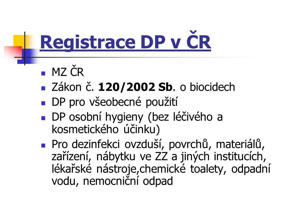 Registrace DP v ČR MZ ČR Zákon č. 120/2002 Sb. o biocidech DP pro všeobecné použití DP osobní hygieny (bez léčivého a kosmetického účinku) Pro dezinfe