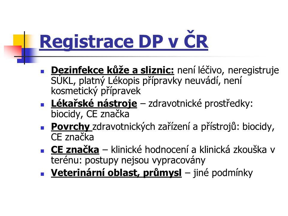 Registrace DP v ČR Dezinfekce kůže a sliznic: není léčivo, neregistruje SÚKL, platný Lékopis přípravky neuvádí, není kosmetický přípravek Lékařské nás