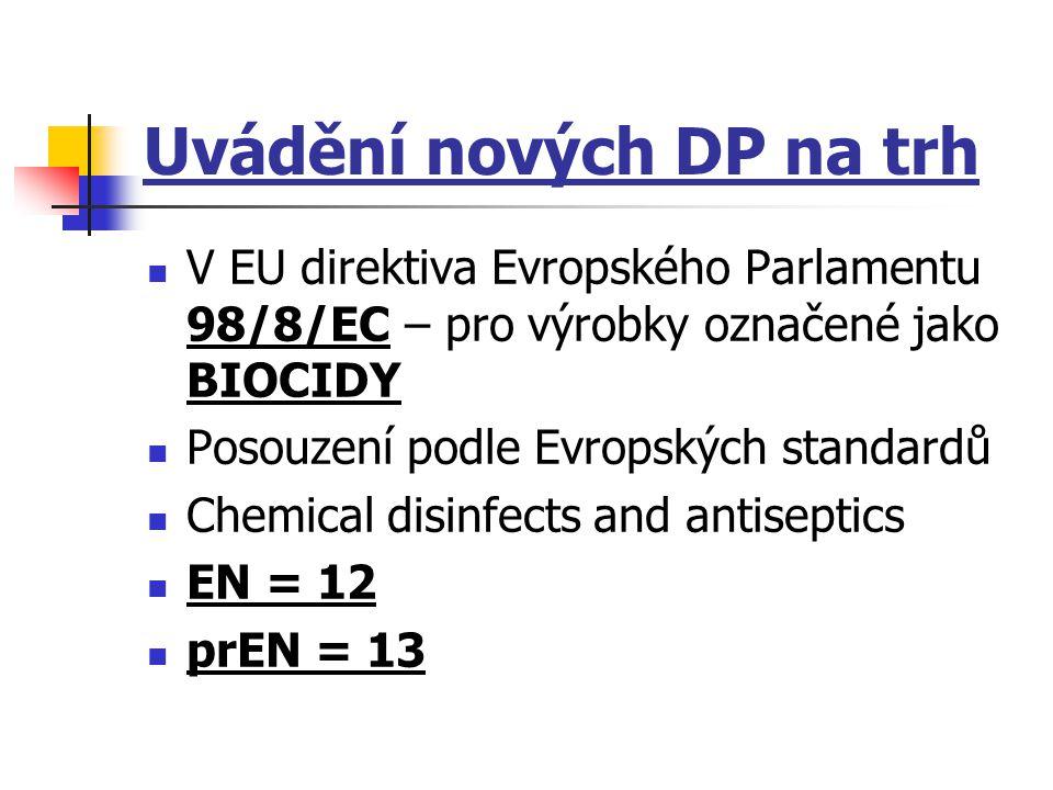 Uvádění nových DP na trh V EU direktiva Evropského Parlamentu 98/8/EC – pro výrobky označené jako BIOCIDY Posouzení podle Evropských standardů Chemica