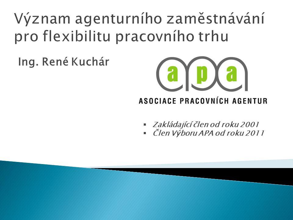 Ing. René Kuchár  Zakládající člen od roku 2001  Člen Výboru APA od roku 2011
