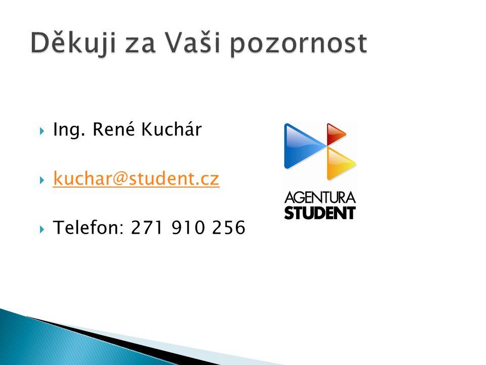  Ing. René Kuchár  kuchar@student.cz kuchar@student.cz  Telefon: 271 910 256