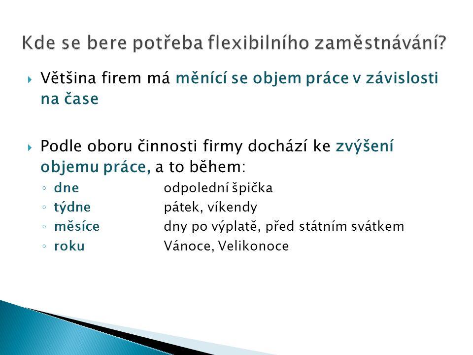  Zaměstnávat v ČR zaměstnance je spojeno s obrovským množstvím povinností zaměstnavatele.