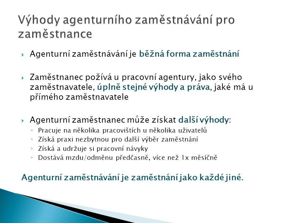 Data za rok 2012 (Agentura STUDENT s.r.o.)