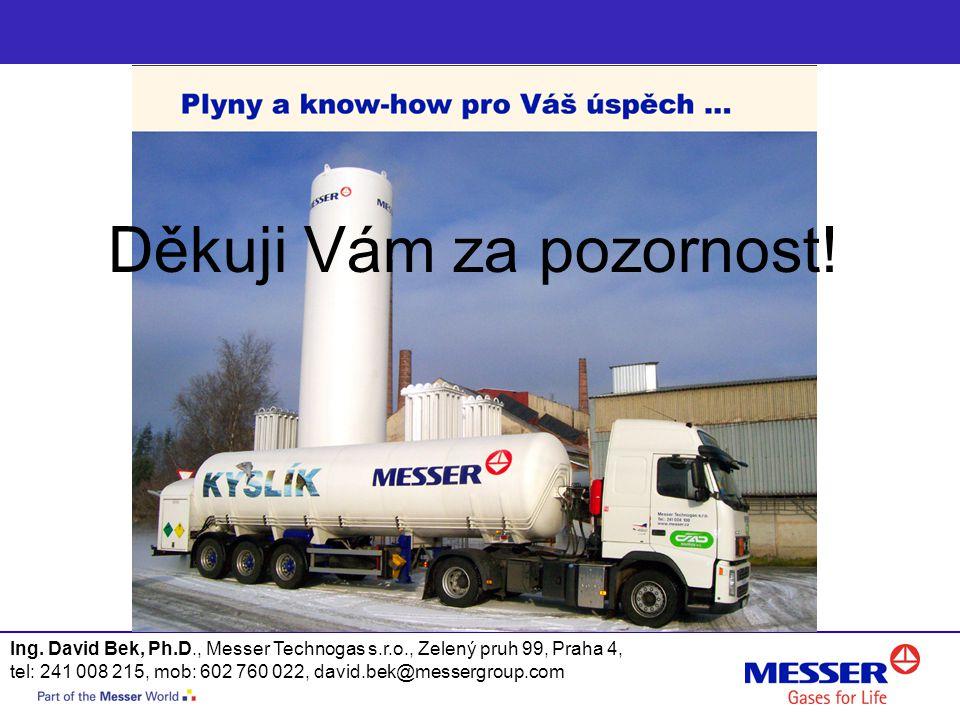 Děkuji Vám za pozornost! Ing. David Bek, Ph.D., Messer Technogas s.r.o., Zelený pruh 99, Praha 4, tel: 241 008 215, mob: 602 760 022, david.bek@messer