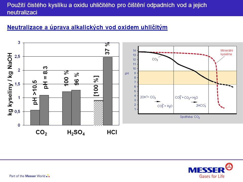 Neutralizace a úprava alkalických vod oxidem uhličitým Použití čistého kyslíku a oxidu uhličitého pro čištění odpadních vod a jejich neutralizaci CO 2