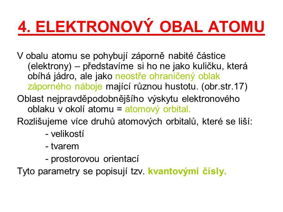 4. ELEKTRONOVÝ OBAL ATOMU V obalu atomu se pohybují záporně nabité částice (elektrony) – představíme si ho ne jako kuličku, která obíhá jádro, ale jak