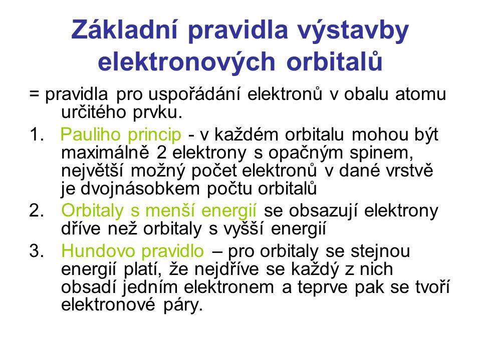 Základní pravidla výstavby elektronových orbitalů = pravidla pro uspořádání elektronů v obalu atomu určitého prvku.