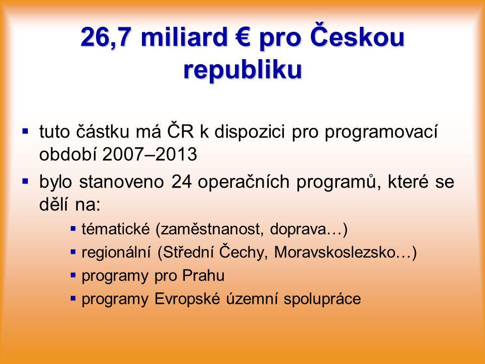 26,7 miliard € pro Českou republiku   tuto částku má ČR k dispozici pro programovací období 2007–2013   bylo stanoveno 24 operačních programů, kte