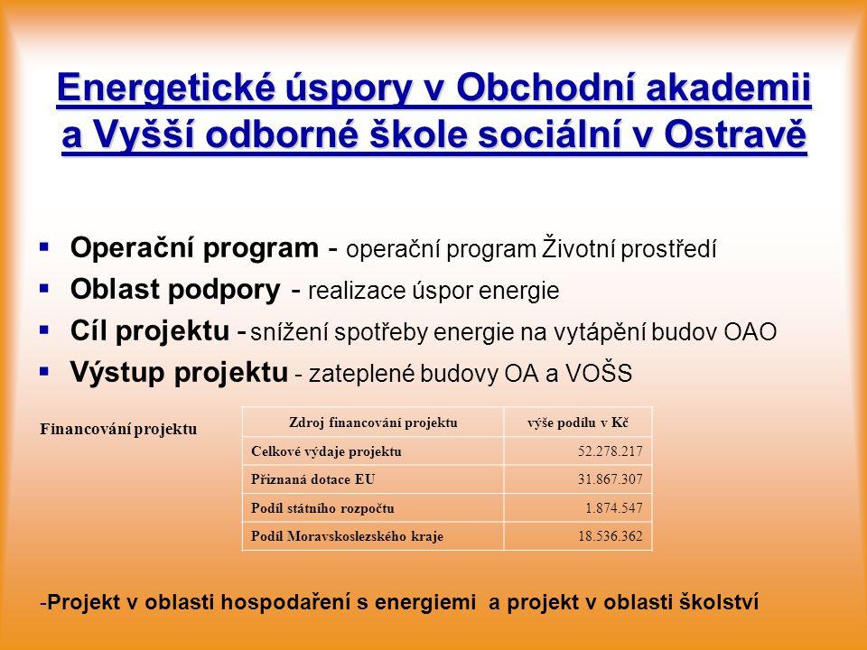 Energetické úspory v Obchodní akademii a Vyšší odborné škole sociální v Ostravě   Operační program - operační program Životní prostředí   Oblast p