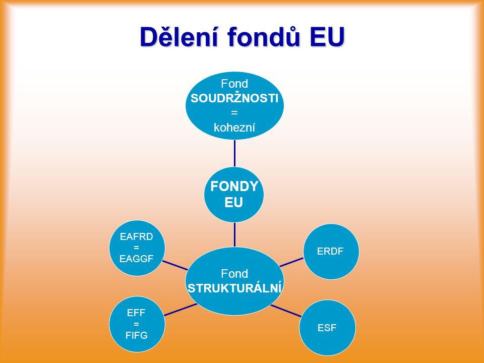 Dělení fondů EU ERDF ESF EAFRD = EAGGF EFF = FIFG Fond SOUDRŽNOSTI = kohezní FONDY EU Fond STRUKTURÁLNÍ