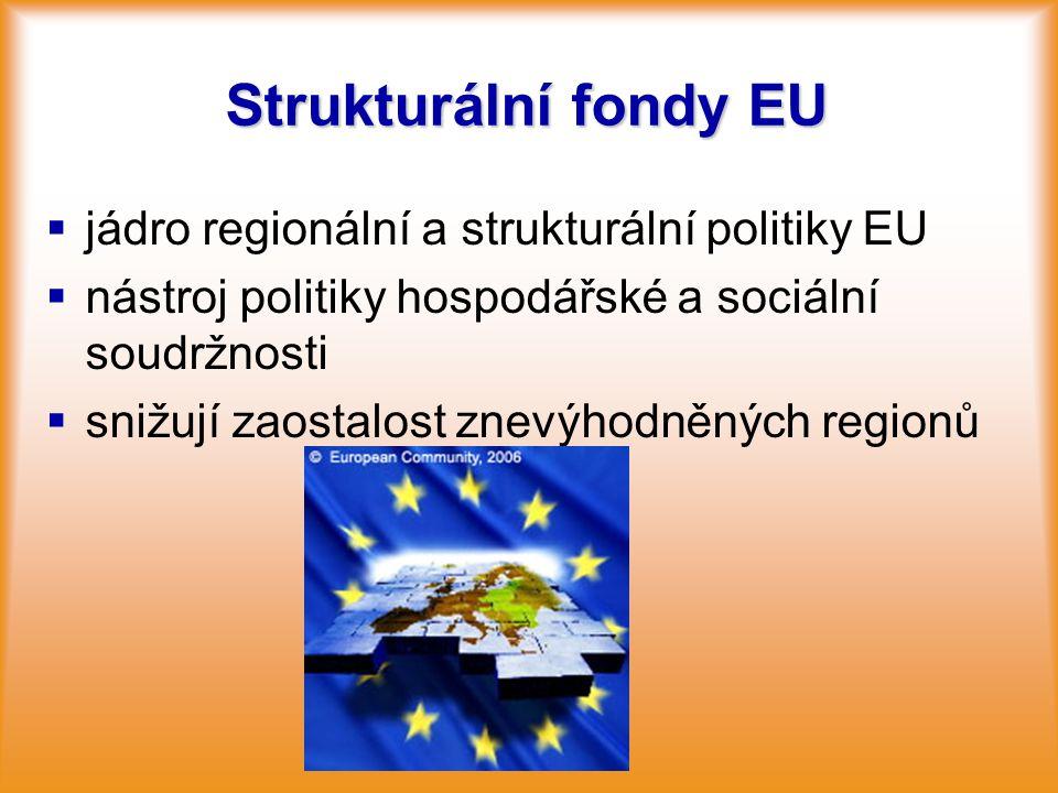  ERDF (Evropský fond pro regionální rozvoj) – –největší ze strukturálních fondů – –zasahuje do mnoha oblastí   modernizace a posilování hospodářství   rozvoj technologií a inovací   ochrana a zlepšování životního prostředí   podpora infrastruktury