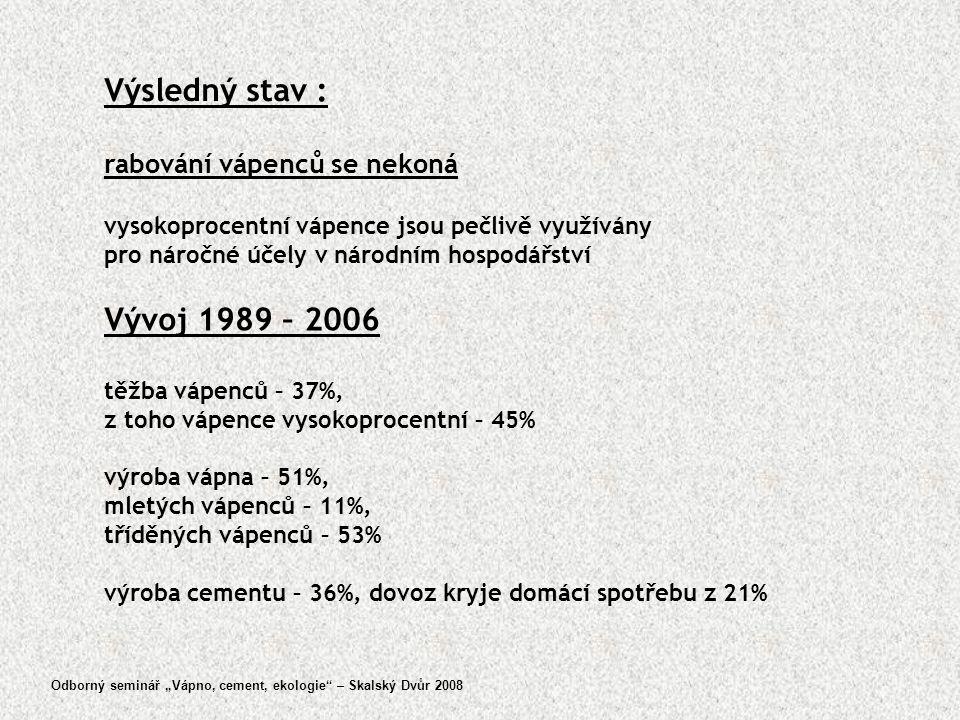 Výsledný stav : rabování vápenců se nekoná vysokoprocentní vápence jsou pečlivě využívány pro náročné účely v národním hospodářství Vývoj 1989 – 2006