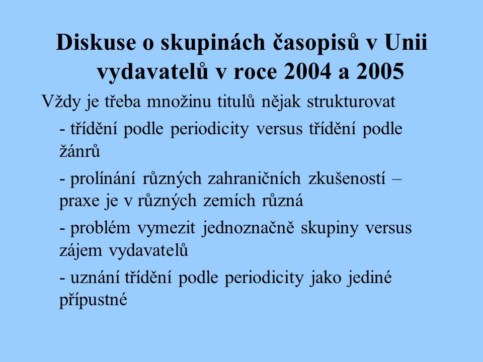 Diskuse o skupinách časopisů v Unii vydavatelů v roce 2004 a 2005 Vždy je třeba množinu titulů nějak strukturovat - třídění podle periodicity versus třídění podle žánrů - prolínání různých zahraničních zkušeností – praxe je v různých zemích různá - problém vymezit jednoznačně skupiny versus zájem vydavatelů - uznání třídění podle periodicity jako jediné přípustné