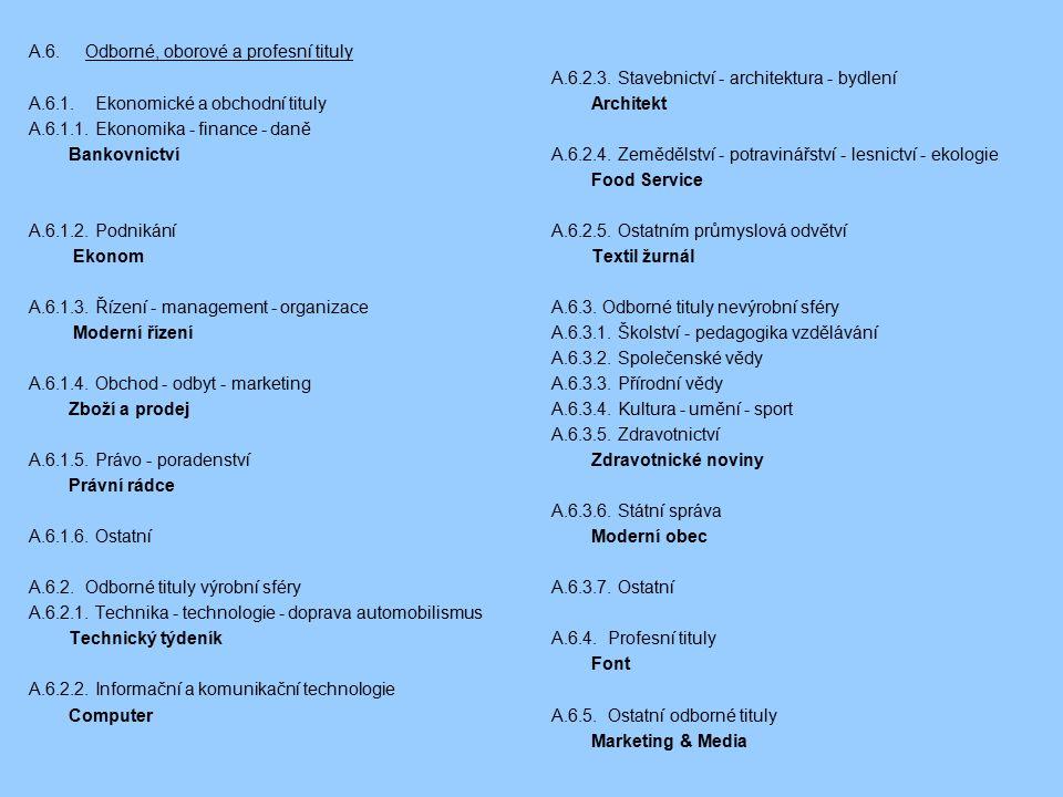 A.6.2.3. Stavebnictví - architektura - bydlení Architekt A.6.2.4.