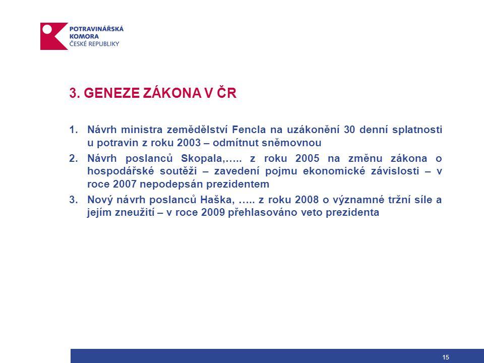 15 3. GENEZE ZÁKONA V ČR 1.Návrh ministra zemědělství Fencla na uzákonění 30 denní splatnosti u potravin z roku 2003 – odmítnut sněmovnou 2.Návrh posl