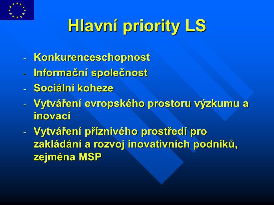 Hlavní priority LS - Konkurenceschopnost - Informační společnost - Sociální koheze - Vytváření evropského prostoru výzkumu a inovací - Vytváření přízn