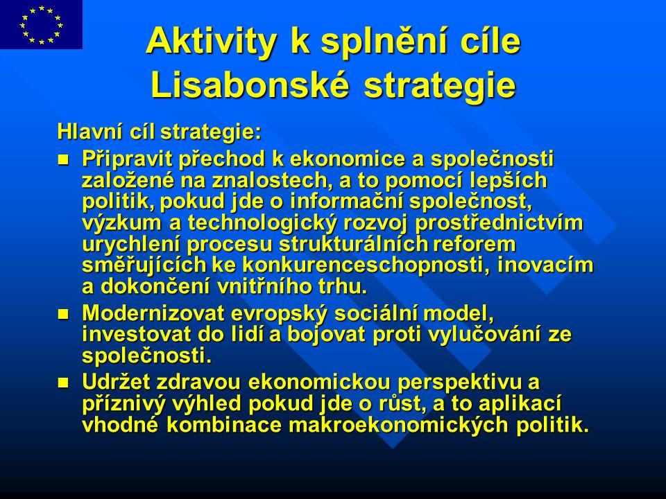 Aktivity k splnění cíle Lisabonské strategie Hlavní cíl strategie: Připravit přechod k ekonomice a společnosti založené na znalostech, a to pomocí lep