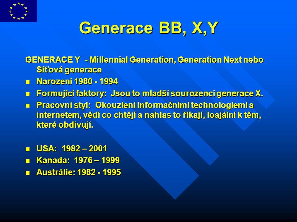 Generace BB, X,Y GENERACE Y - Millennial Generation, Generation Next nebo Síťová generace Narozeni 1980 - 1994 Narozeni 1980 - 1994 Formující faktory: