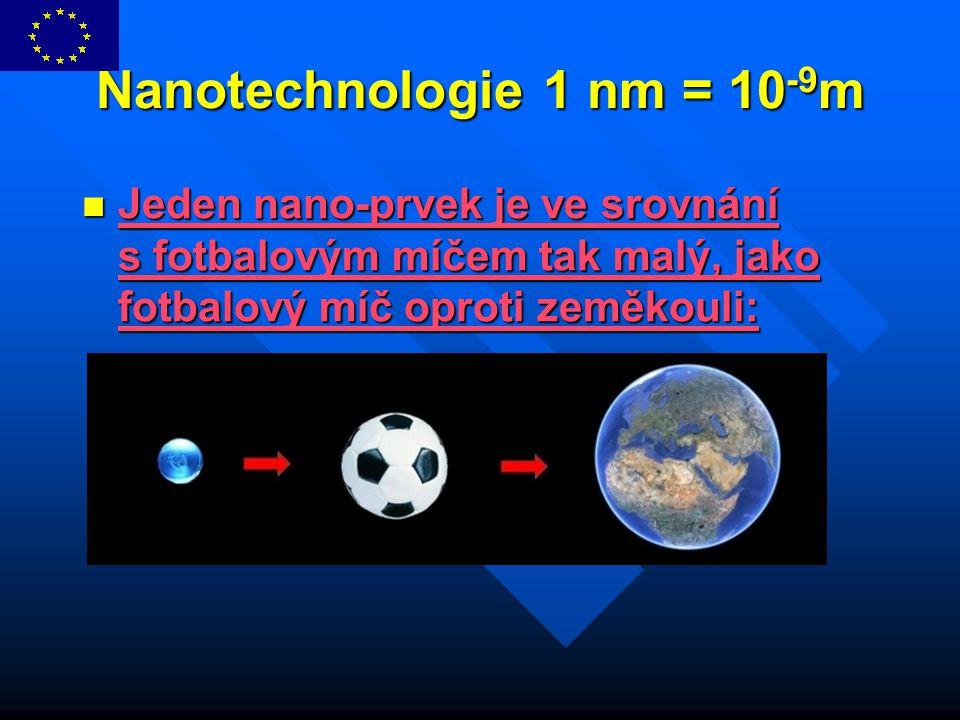 Nanotechnologie 1 nm = 10 -9 m Jeden nano-prvek je ve srovnání s fotbalovým míčem tak malý, jako fotbalový míč oproti zeměkouli: Jeden nano-prvek je v