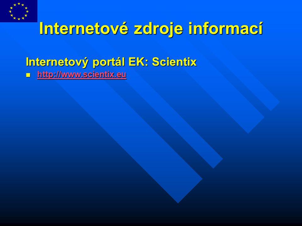 Internetové zdroje informací Internetový portál EK: Scientix http://www.scientix.eu http://www.scientix.eu http://www.scientix.eu