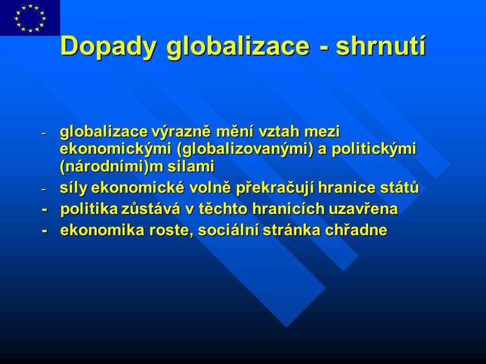 Dopady globalizace - shrnutí - globalizace výrazně mění vztah mezi ekonomickými (globalizovanými) a politickými (národními)m silami - síly ekonomické