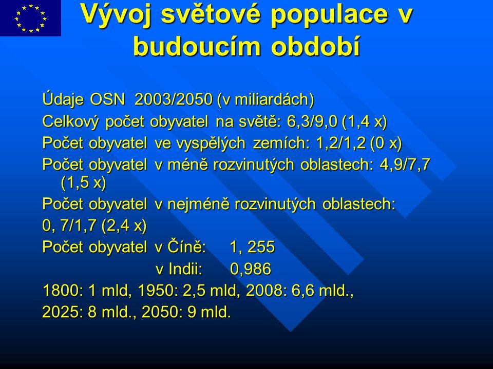 Vývoj světové populace v budoucím období Vývoj světové populace v budoucím období Údaje OSN 2003/2050 (v miliardách) Celkový počet obyvatel na světě: