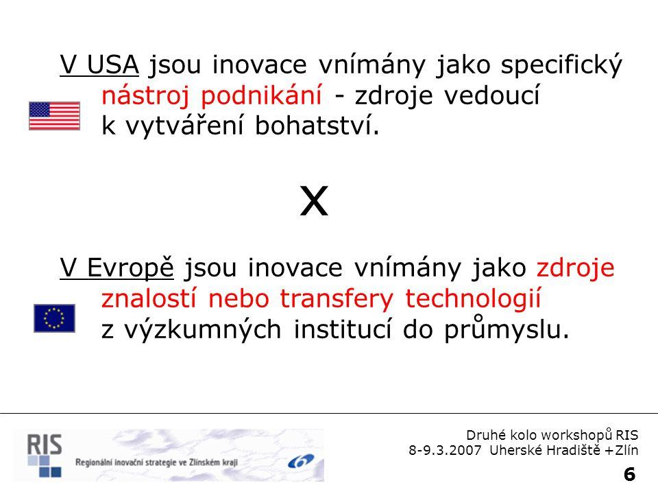 7 Šetření institucí VaV + podpory inovací Druhé kolo workshopů RIS 8-9.3.2007 Uherské Hradiště +Zlín