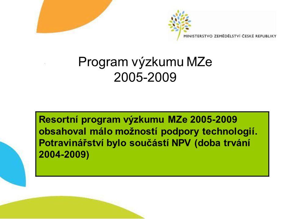 Program výzkumu MZe 2007-2012 Dílčí cíle: TechnologiePočet dílčích cílů Hlavní dílčí cíle Potravinářské 3  Využít nové a opomíjené druhy plodin pro výrobky se specifickou kvalitou  Inovovat pěstební technologie a způsoby chovu hospodářských zvířat a ryb  Vytvořit efektivní a energeticky nenáročné technologické systémy pro skladování Jiné 3 Celkem 6