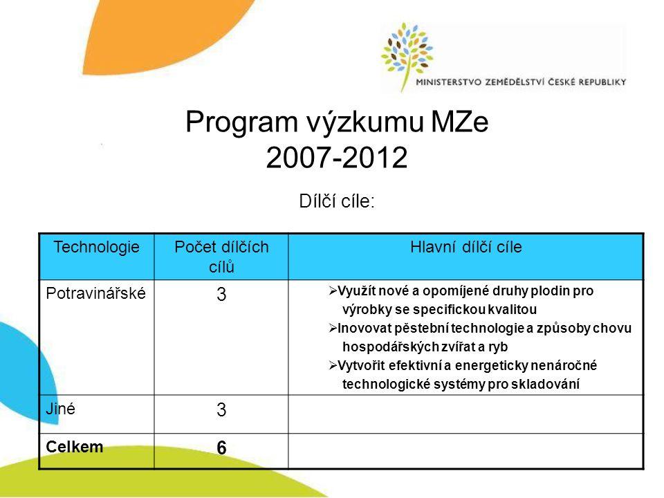 Program výzkumu MZe 2009-2014 Dílčí cíle: TechnologiePočet dílčích cílů Potravinářské10 Jiné9 Celkem19
