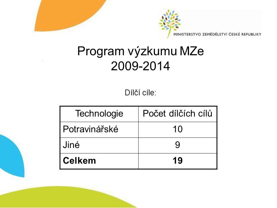 Děkuji za pozornost nazv@mze.cz 25.5.2007