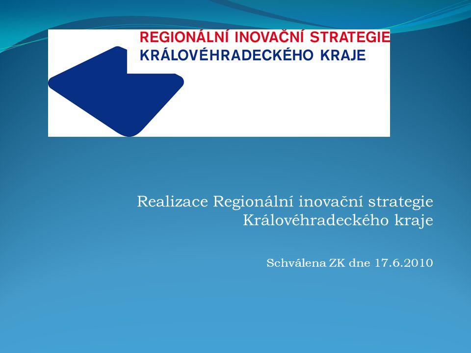 Realizace Regionální inovační strategie Královéhradeckého kraje Schválena ZK dne 17.6.2010