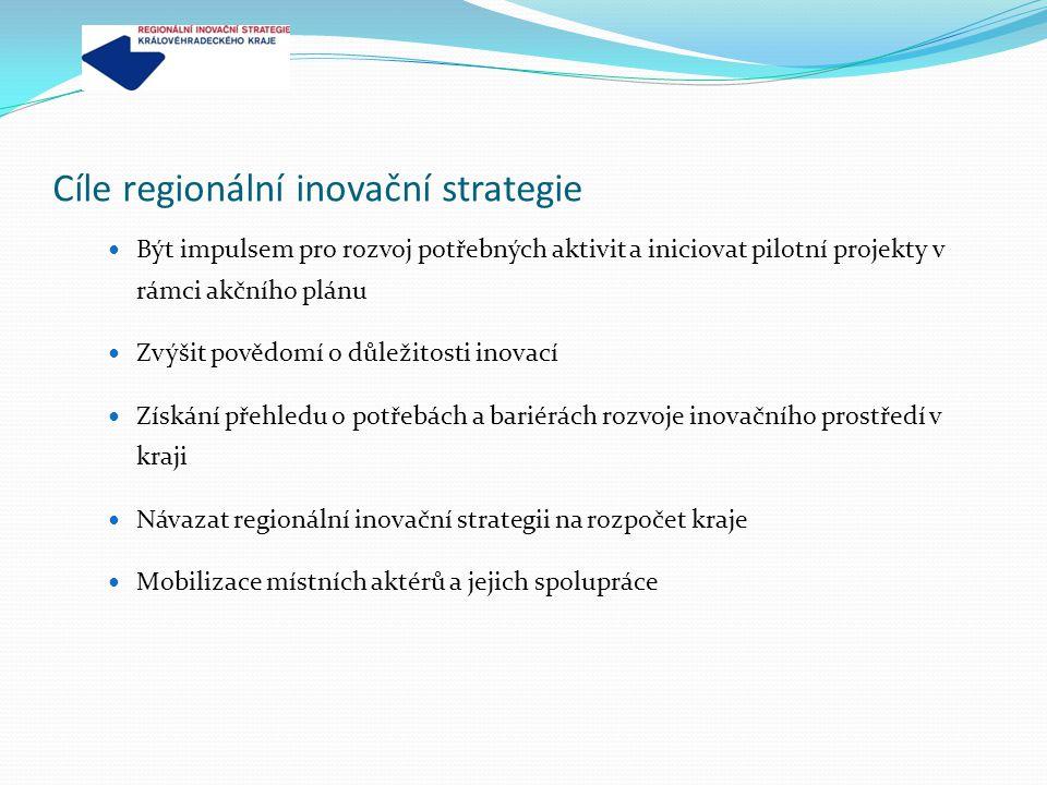 Cíle regionální inovační strategie Být impulsem pro rozvoj potřebných aktivit a iniciovat pilotní projekty v rámci akčního plánu Zvýšit povědomí o důležitosti inovací Získání přehledu o potřebách a bariérách rozvoje inovačního prostředí v kraji Návazat regionální inovační strategii na rozpočet kraje Mobilizace místních aktérů a jejich spolupráce