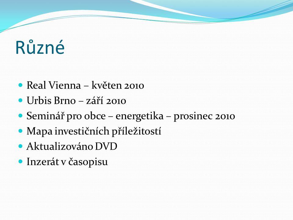 Různé Real Vienna – květen 2010 Urbis Brno – září 2010 Seminář pro obce – energetika – prosinec 2010 Mapa investičních příležitostí Aktualizováno DVD