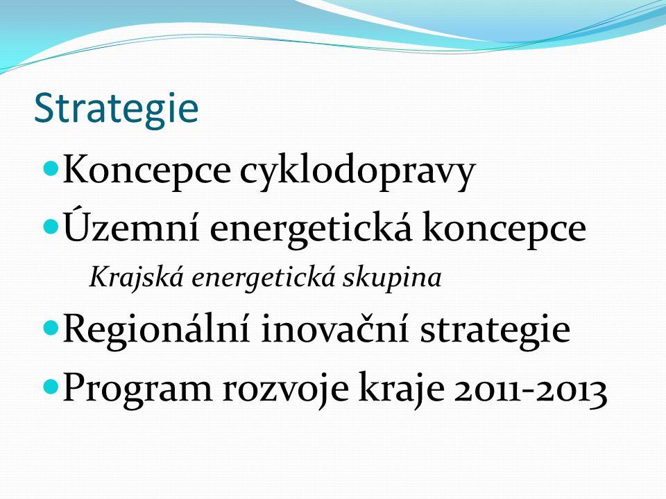 Strategie Koncepce cyklodopravy Územní energetická koncepce Krajská energetická skupina Regionální inovační strategie Program rozvoje kraje 2011-2013