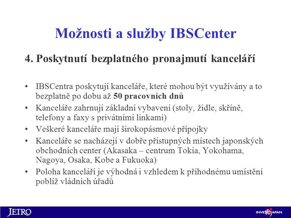 Možnosti a služby IBSCenter 4.