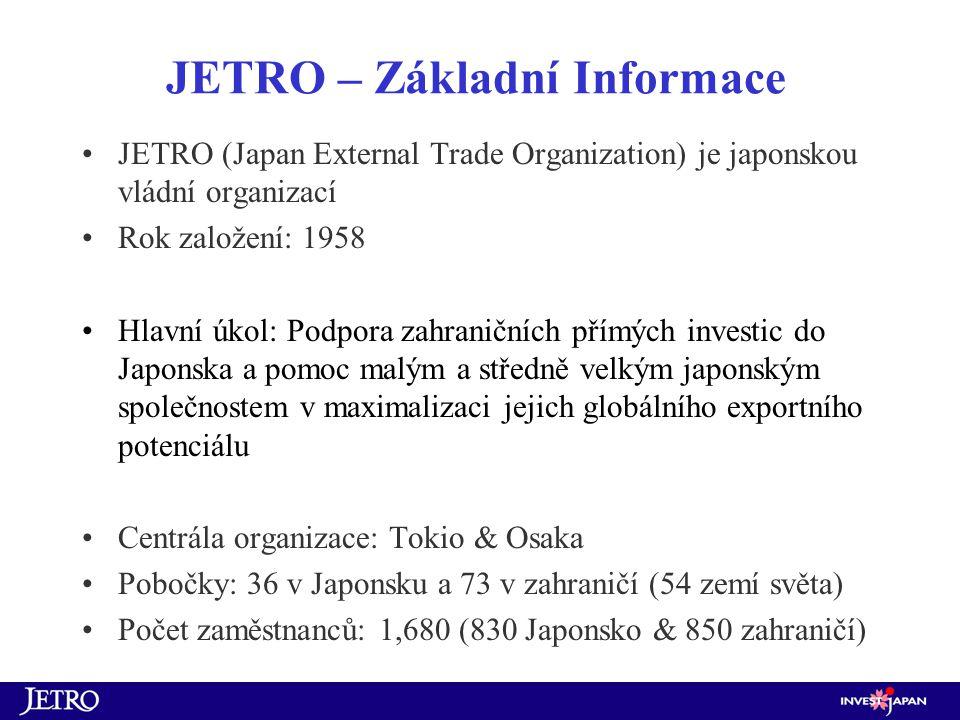 JETRO – Základní Informace JETRO (Japan External Trade Organization) je japonskou vládní organizací Rok založení: 1958 Hlavní úkol: Podpora zahraničních přímých investic do Japonska a pomoc malým a středně velkým japonským společnostem v maximalizaci jejich globálního exportního potenciálu Centrála organizace: Tokio & Osaka Pobočky: 36 v Japonsku a 73 v zahraničí (54 zemí světa) Počet zaměstnanců: 1,680 (830 Japonsko & 850 zahraničí)