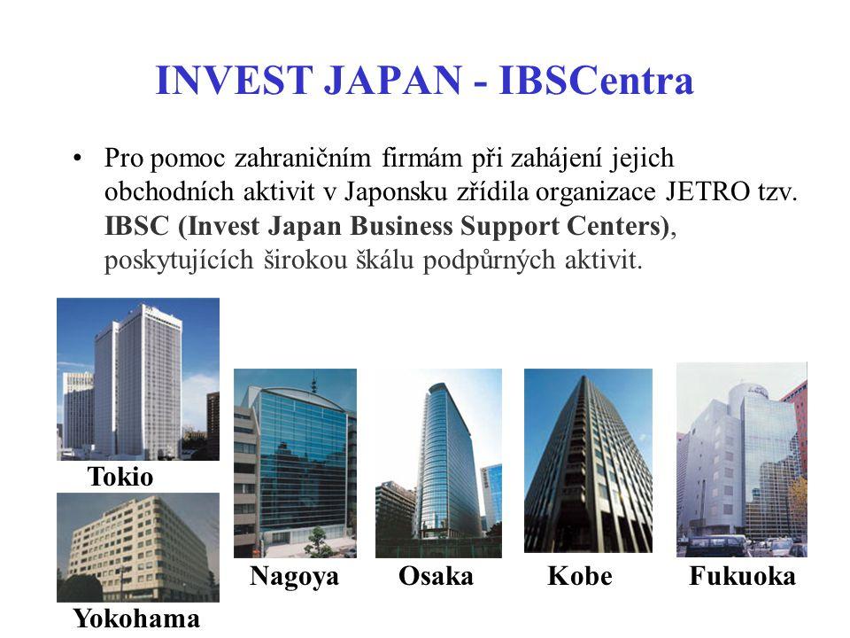 INVEST JAPAN - IBSCentra Pro pomoc zahraničním firmám při zahájení jejich obchodních aktivit v Japonsku zřídila organizace JETRO tzv.