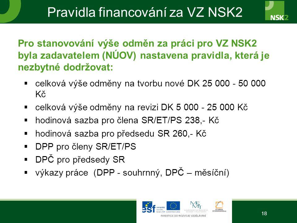 Pravidla financování za VZ NSK2 Pro stanovování výše odměn za práci pro VZ NSK2 byla zadavatelem (NÚOV) nastavena pravidla, která je nezbytné dodržovat:  celková výše odměny na tvorbu nové DK 25 000 - 50 000 Kč  celková výše odměny na revizi DK 5 000 - 25 000 Kč  hodinová sazba pro člena SR/ET/PS 238,- Kč  hodinová sazba pro předsedu SR 260,- Kč  DPP pro členy SR/ET/PS  DPČ pro předsedy SR  výkazy práce (DPP - souhrnný, DPČ – měsíční) 18