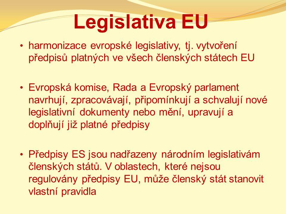 Legislativa EU harmonizace evropské legislativy, tj. vytvoření předpisů platných ve všech členských státech EU Evropská komise, Rada a Evropský parlam