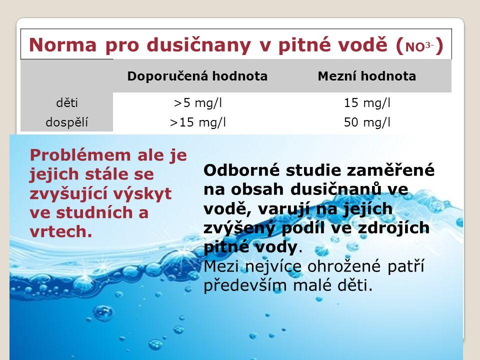 Norma pro dusičnany v pitné vodě ( NO 3- ) Doporučená hodnotaMezní hodnota děti>5 mg/l15 mg/l dospělí>15 mg/l50 mg/l Problémem ale je jejich stále se