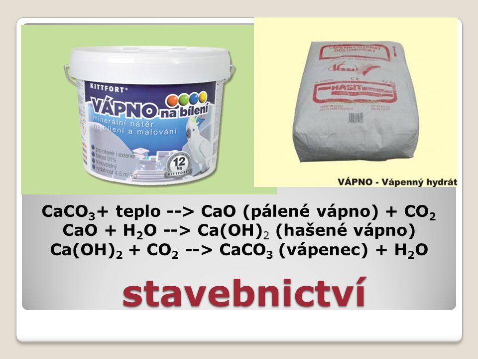 stavebnictví stavebnictví CaCO 3 + teplo --> CaO (pálené vápno) + CO 2 CaO + H 2 O --> Ca(OH) 2 (hašené vápno) Ca(OH) 2 + CO 2 --> CaCO 3 (vápenec) +