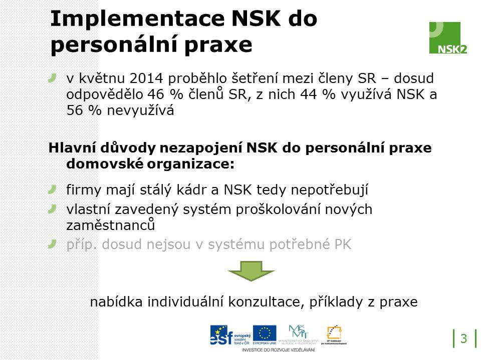 Implementace NSK do personální praxe v květnu 2014 proběhlo šetření mezi členy SR – dosud odpovědělo 46 % členů SR, z nich 44 % využívá NSK a 56 % nevyužívá Hlavní důvody nezapojení NSK do personální praxe domovské organizace: firmy mají stálý kádr a NSK tedy nepotřebují vlastní zavedený systém proškolování nových zaměstnanců příp.